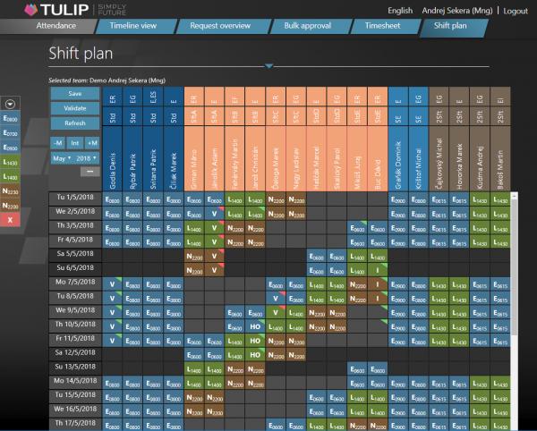 Plánovanie zmien zamestnancov - dochádzkový systém TULIP